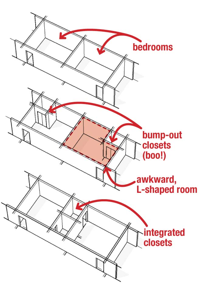 closets-diagram
